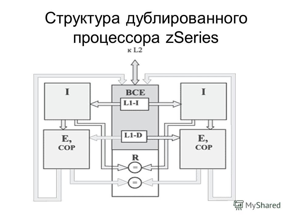 Структура дублированного процессора zSeries