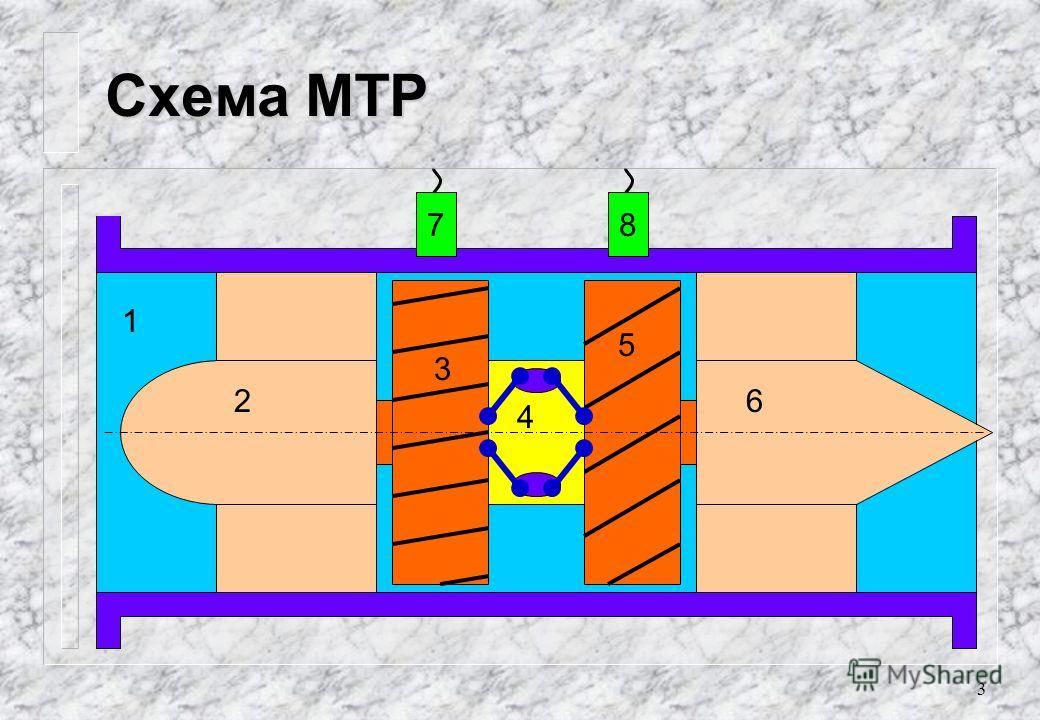 3 Схема МТР 1 5 6 4 2 3 78