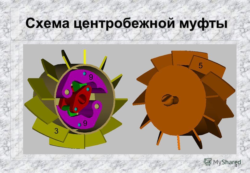 4 Схема центробежной муфты 9 9 3 5