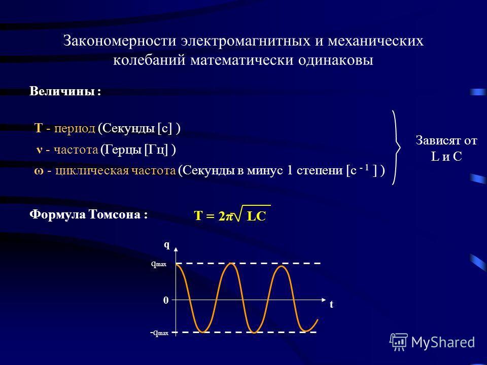 Электромагнитные колебания Электромагнитные колебания - это периодические изменения электрического заряда (силы тока, напряжения) во времени. Колебательный контур - это электрическая цепь, состоящая из последовательно соединенных конденсатора с емкос