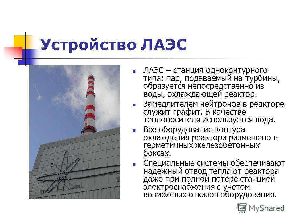 Устройство ЛАЭС ЛАЭС – станция одноконтурного типа: пар, подаваемый на турбины, образуется непосредственно из воды, охлаждающей реактор. Замедлителем нейтронов в реакторе служит графит. В качестве теплоносителя используется вода. Все оборудование кон