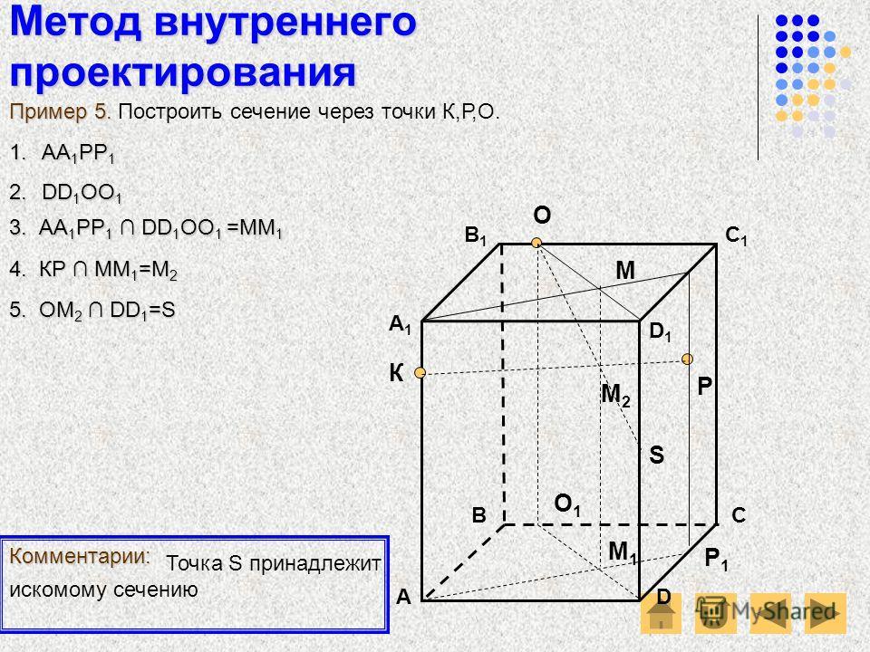 Метод внутреннего проектирования АD В1В1 ВС А1А1 C1C1 D1D1 О Р К Пример 5. Пример 5. Построить сечение через точки К,Р,О. Комментарии: 1.АА 1 РР 1 2.DD 1 ОО 1 Р1Р1 О1О1 3. АА 1 РР 1 DD 1 ОО 1 =ММ 1 М М1М1 4. КР ММ 1 =М 2 М2М2 5. О О О ОМ2 DD1=S S Точ