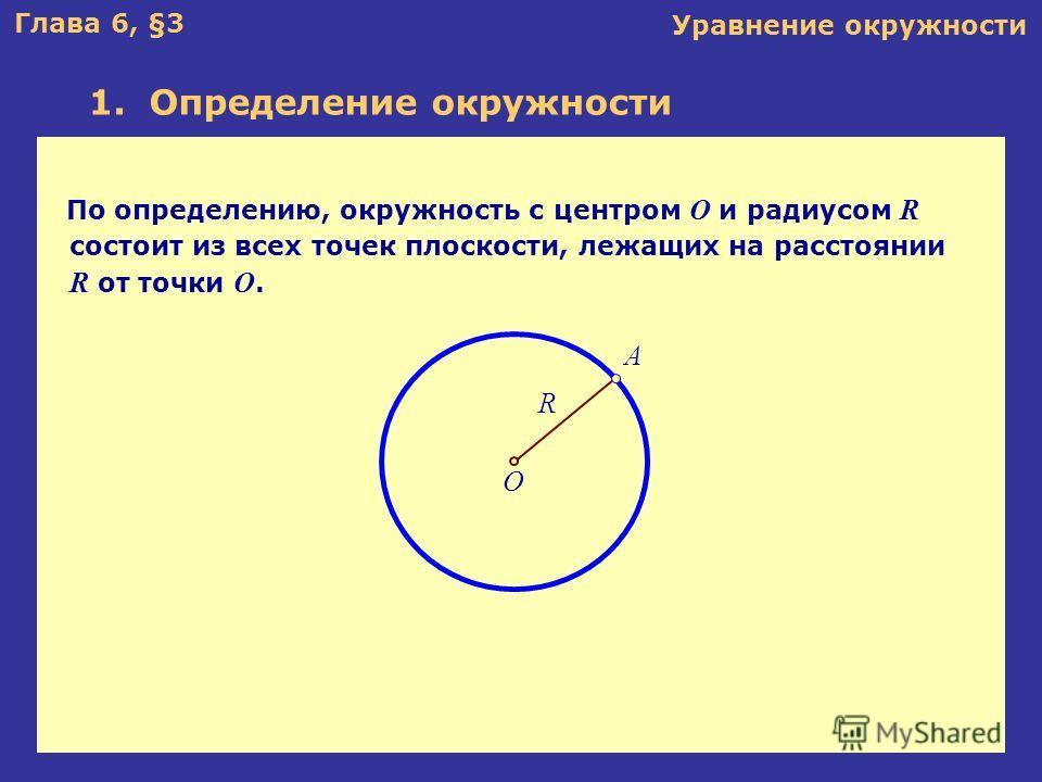 Глава 6, §3 Уравнение окружности По определению, окружность с центром O и радиусом R состоит из всех точек плоскости, лежащих на расстоянии R от точки O. 1. Определение окружности O R A