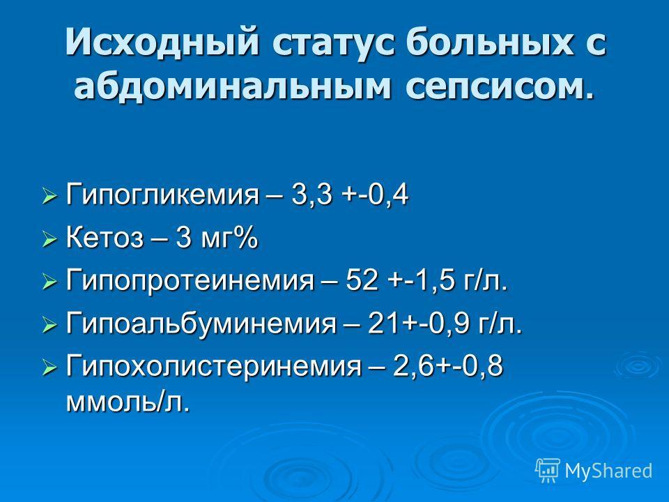Исходный статус больных с абдоминальным сепсисом. Гипогликемия – 3,3 +-0,4 Гипогликемия – 3,3 +-0,4 Кетоз – 3 мг% Кетоз – 3 мг% Гипопротеинемия – 52 +-1,5 г/л. Гипопротеинемия – 52 +-1,5 г/л. Гипоальбуминемия – 21+-0,9 г/л. Гипоальбуминемия – 21+-0,9