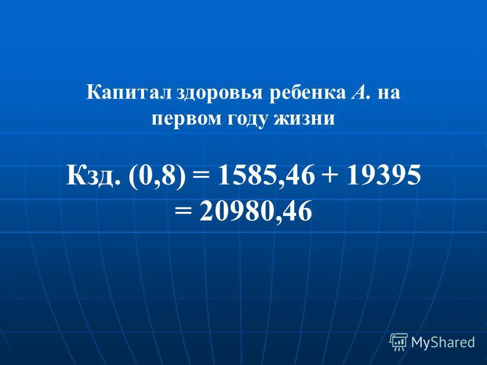 Капитал здоровья ребенка А. на первом году жизни Кзд. (0,8) = 1585,46 + 19395 = 20980,46