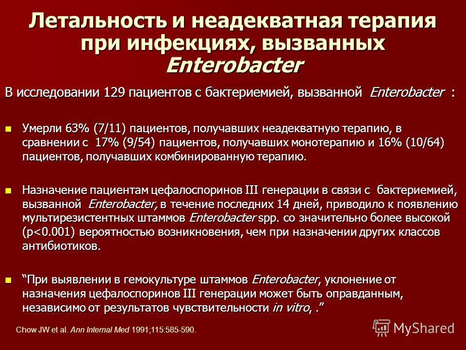 Летальность и неадекватная терапия при инфекциях, вызванных Enterobacter В исследовании 129 пациентов с бактериемией, вызванной Enterobacter : Умерли 63% (7/11) пациентов, получавших неадекватную терапию, в сравнении с 17% (9/54) пациентов, получавши