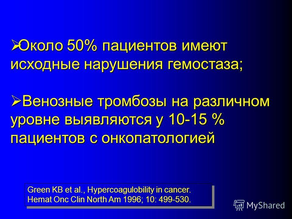 Green KB et al., Hypercoagulobility in cancer. Hemat Onc Clin North Am 1996; 10: 499-530. Около 50% пациентов имеют исходные нарушения гемостаза; Около 50% пациентов имеют исходные нарушения гемостаза; Венозные тромбозы на различном уровне выявляются