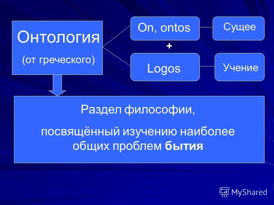 Онтология (от греческого) On, ontos Сущее Logos Учение + Раздел философии, посвящённый изучению наиболее общих проблем бытия