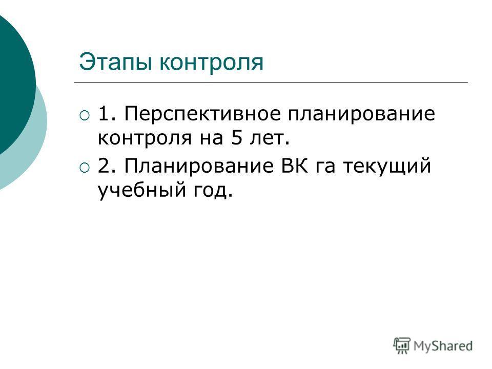Этапы контроля 1. Перспективное планирование контроля на 5 лет. 2. Планирование ВК га текущий учебный год.