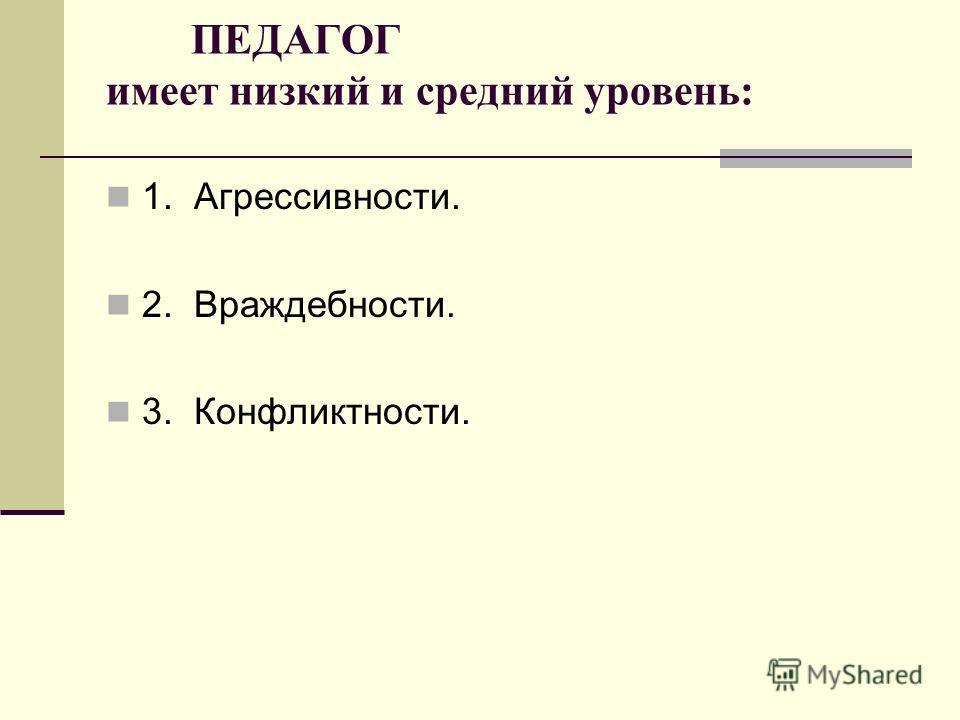 ПЕДАГОГ имеет низкий и средний уровень: 1. Агрессивности. 2. Враждебности. 3. Конфликтности.