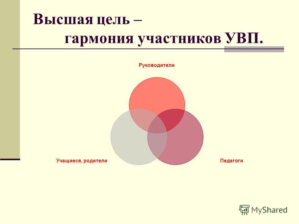 Высшая цель – гармония участников УВП. Руководители Педагоги Учащиеся, родители
