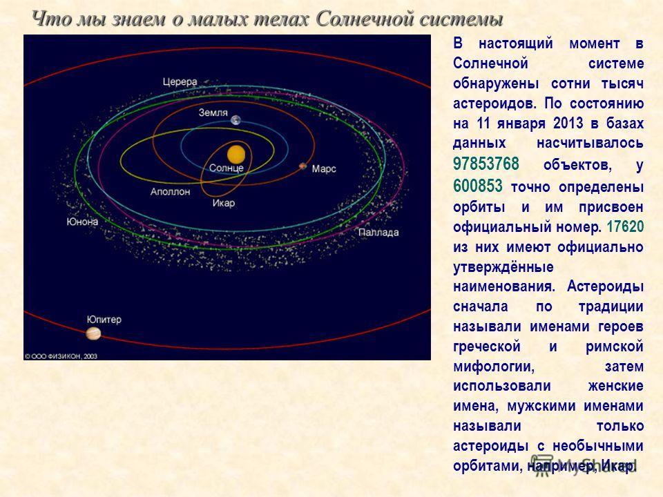 Что мы знаем о малых телах Солнечной системы В настоящий момент в Солнечной системе обнаружены сотни тысяч астероидов. По состоянию на 11 января 2013 в базах данных насчитывалось 97853768 объектов, у 600853 точно определены орбиты и им присвоен офици