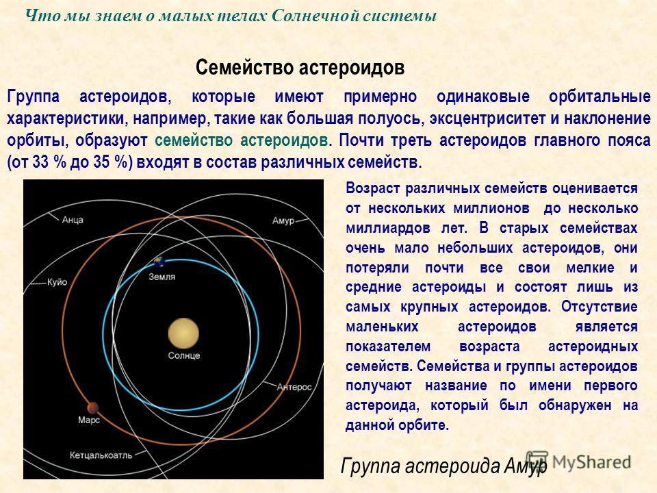 Что мы знаем о малых телах Солнечной системы Группа астероидов, которые имеют примерно одинаковые орбитальные характеристики, например, такие как большая полуось, эксцентриситет и наклонение орбиты, образуют семейство астероидов. Почти треть астероид