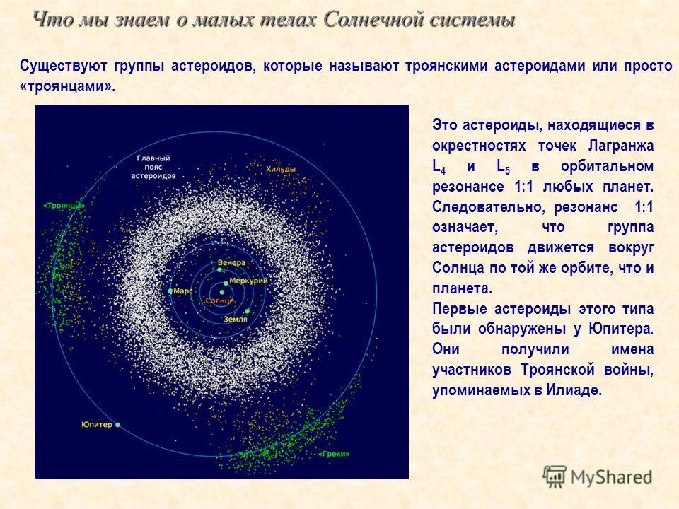Что мы знаем о малых телах Солнечной системы Существуют группы астероидов, которые называют троянскими астероидами или просто «троянцами». Это астероиды, находящиеся в окрестностях точек Лагранжа L 4 и L 5 в орбитальном резонансе 1:1 любых планет. Сл