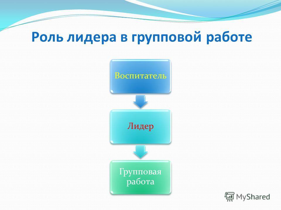 Роль лидера в групповой работе ВоспитательЛидер Групповая работа