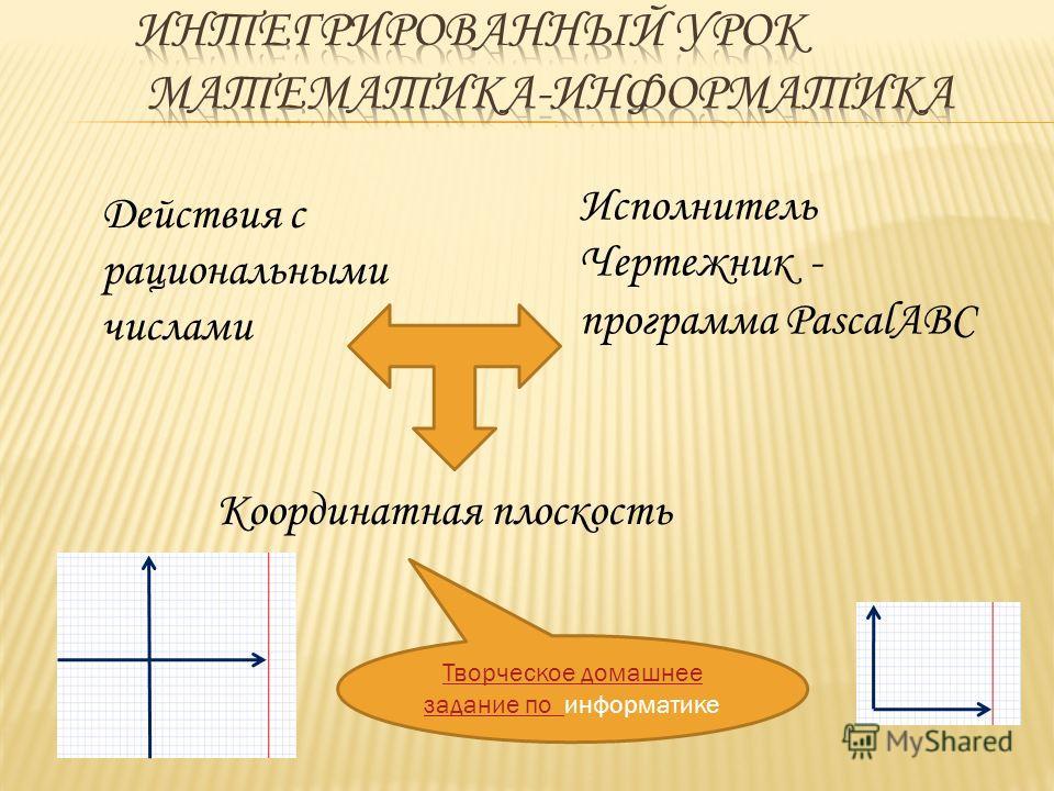 Действия с рациональными числами Исполнитель Чертежник - программа PascalABC Координатная плоскость Творческое домашнее задание по Творческое домашнее задание по информатике