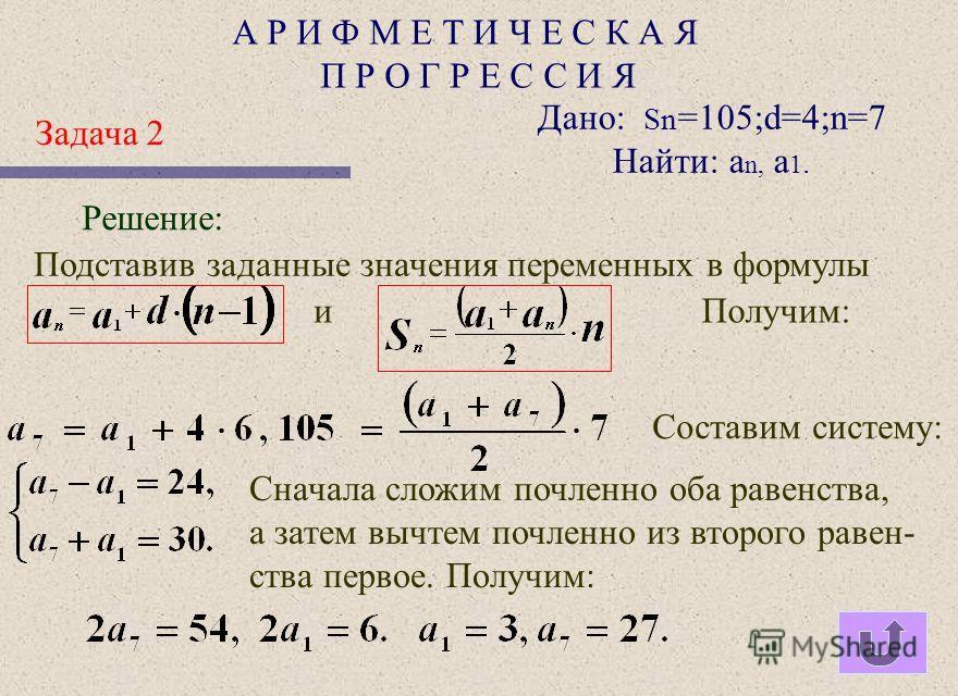 А Р И Ф М Е Т И Ч Е С К А Я П Р О Г Р Е С С И Я Задача 1 Дано: а 1 =3;d=4;n=15 Найти: a n, S n Решение: По формуле Найдем По формуле Найдем