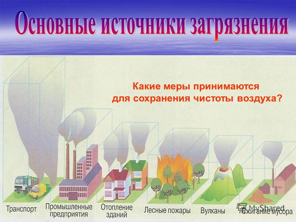 Какие меры принимаются для сохранения чистоты воздуха?