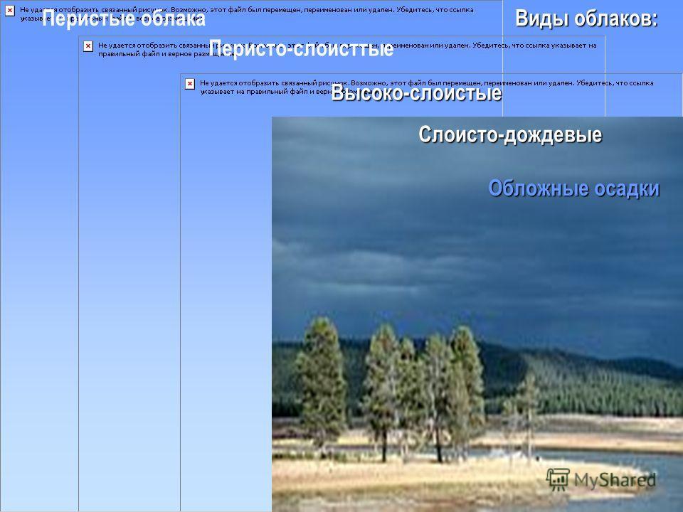 Перистые облака Перисто-слоисттые Высоко-слоистые Слоисто-дождевые Обложные осадки Виды облаков:
