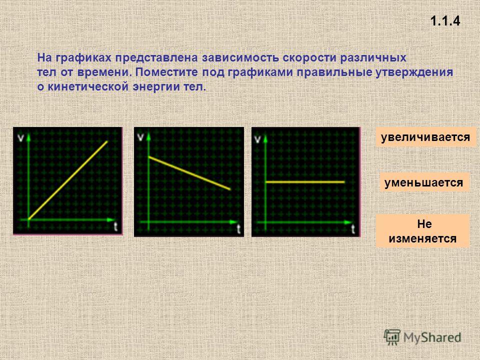 На графиках представлена зависимость скорости различных тел от времени. Поместите под графиками правильные утверждения о кинетической энергии тел. уменьшается увеличивается Не изменяется 1.1.4