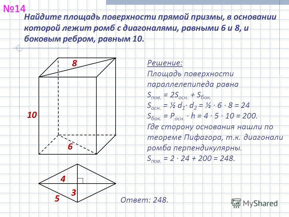 Найдите площадь поверхности прямой призмы, в основании которой лежит ромб с диагоналями, равными 6 и 8, и боковым ребром, равным 10.14 Решение: Площадь поверхности параллелепипеда равна S пов. = 2S осн. + S бок. S осн. = ½ d 1 · d 2 = ½ · 6 · 8 = 24