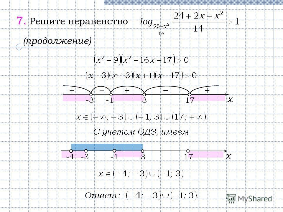 7. 7. Решите неравенство (продолжение) -3 3 + + х 17 + -3 3 х 17 -4