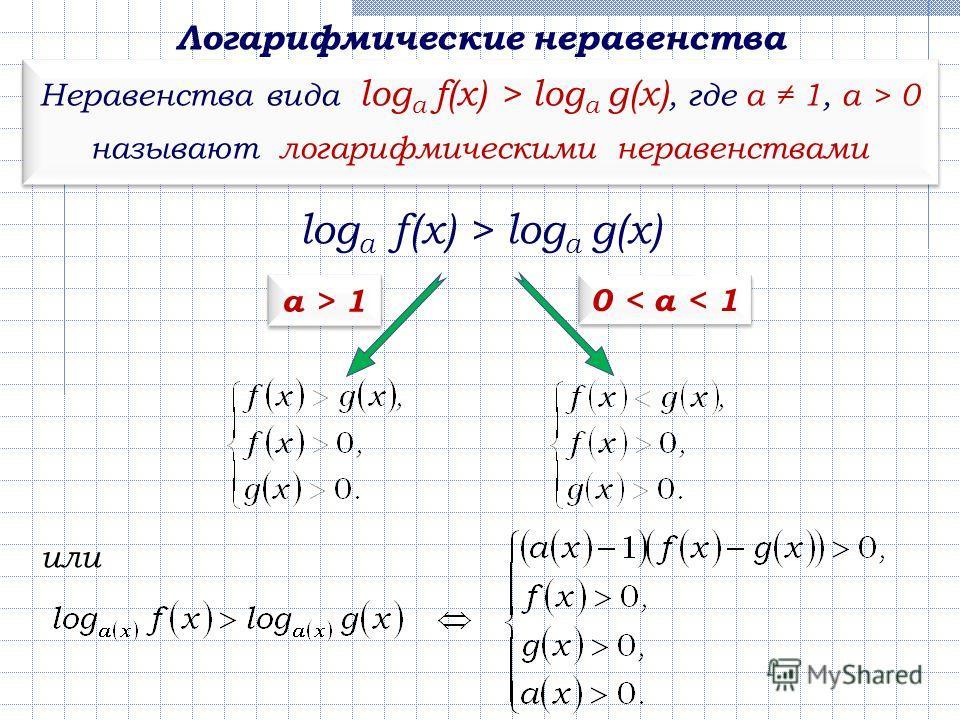 Логарифмические неравенства Неравенства вида log a f(x) > log а g(х), где а 1, a > 0 называют логарифмическими неравенствами Неравенства вида log a f(x) > log а g(х), где а 1, a > 0 называют логарифмическими неравенствами log a f(x) > log а g(х) 0 <