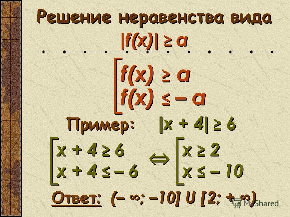 Решение неравенства вида | f(x) | а Пример: | x + 4 | 6 f(x) а f(x) – а x + 4 6 x + 4 – 6 x 2 x – 10 Ответ : (– ; –10] U [ 2; + )