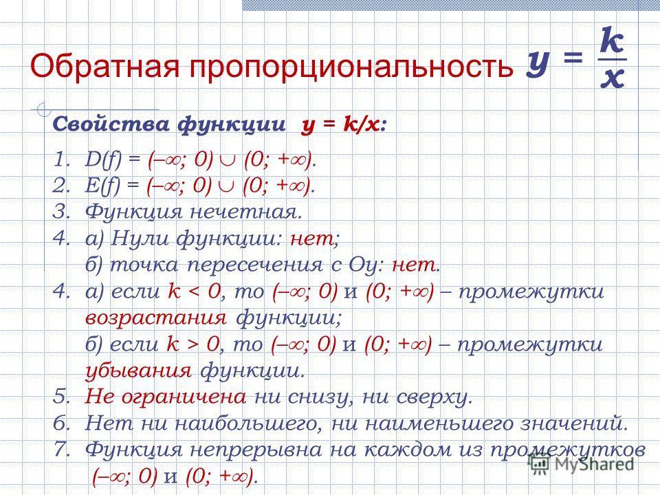 Свойства функции y = k/x: 1. D(f) = (– ; 0) (0; + ). 2. E(f) = (– ; 0) (0; + ). 3.Функция нечетная. 4.а) Нули функции: нет; б) точка пересечения с Оу: нет. 4. а) если k < 0, то (– ; 0) и (0; + ) – промежутки возрастания функции; б) если k > 0, то (–