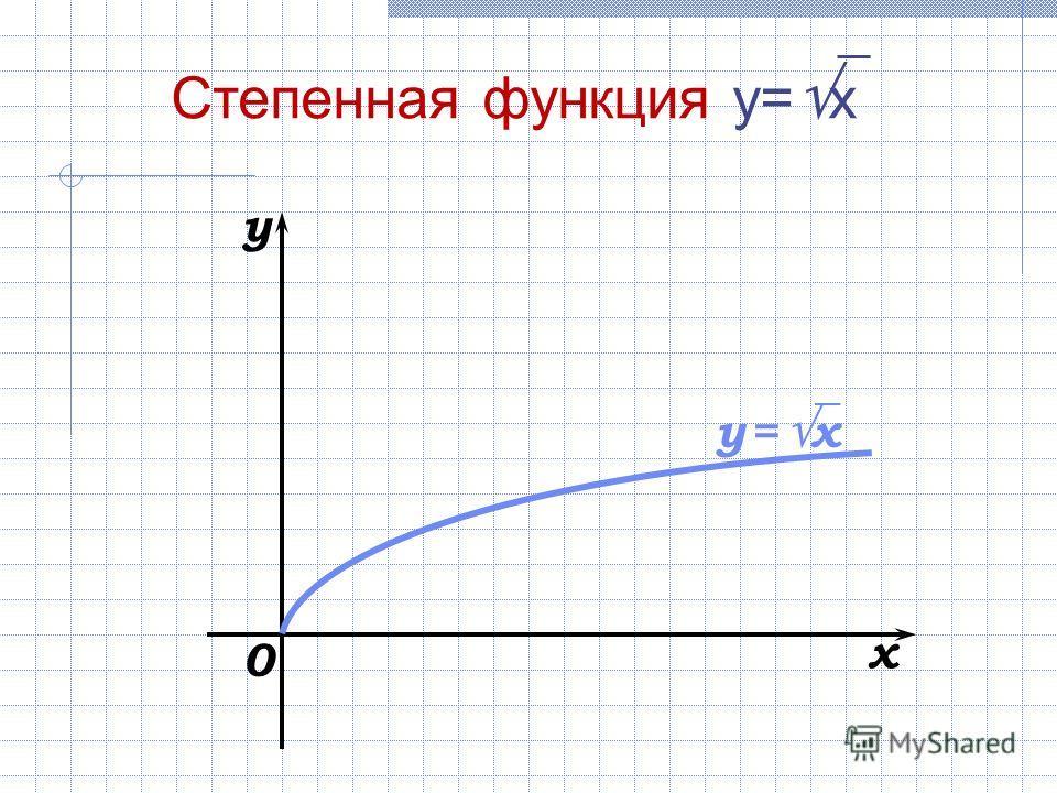 0 x y Степенная функция y= x y = x
