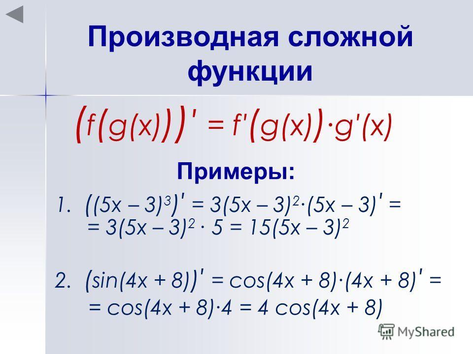 Производная сложной функции ( f ( g(x) ) ) = f ( g(x) ) g(x) Примеры: 1. ( (5x – 3) 3 ) = 3(5x – 3) 2 (5x – 3) = = 3(5x – 3) 2 5 = 15(5x – 3) 2 2. ( sin(4x + 8) ) = cos(4x + 8)(4x + 8) = = cos(4x + 8)4 = 4 cos(4x + 8)