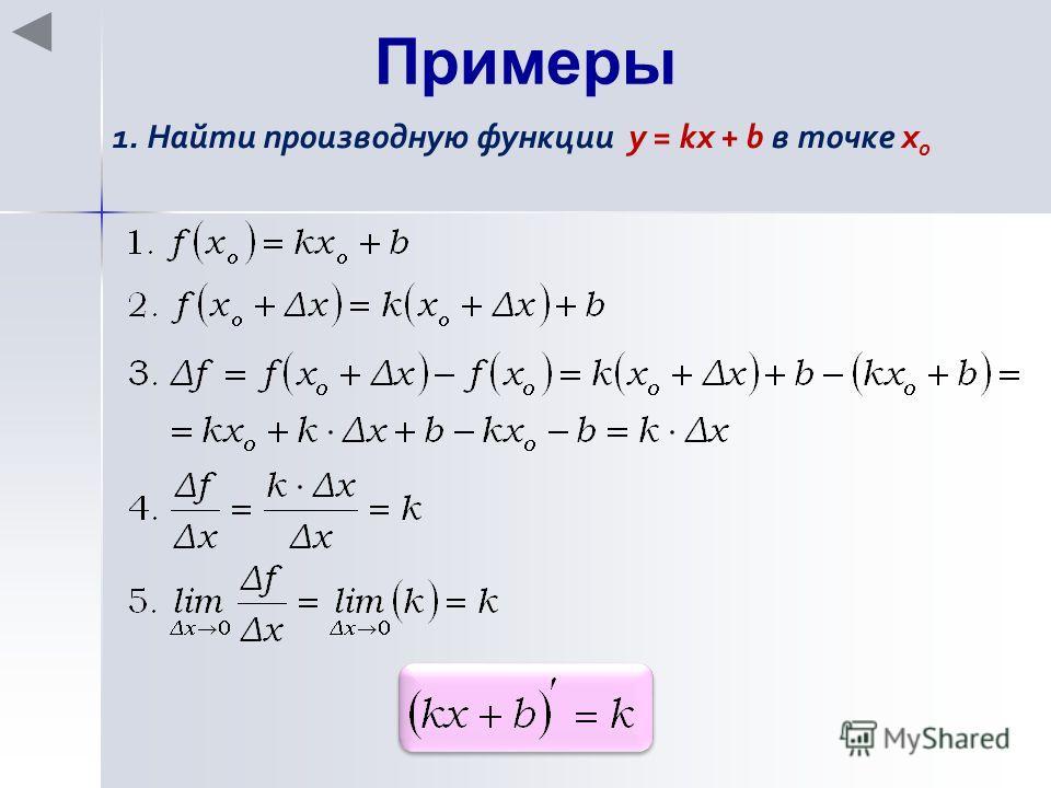 Производная сложной функции Примеры решений