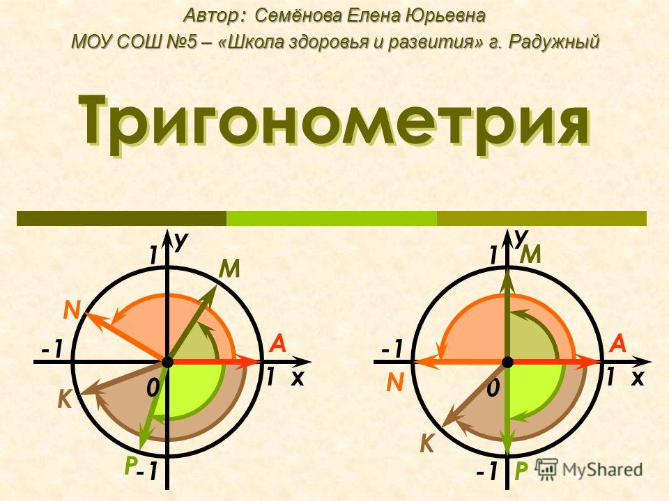 Тригонометрия x 1 1 N М K 0 А P у x 1 1 N М K 0 А P у Автор: Семёнова Елена Юрьевна МОУ СОШ 5 – «Школа здоровья и развития» г. Радужный