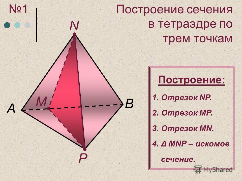Построение сечения в тетраэдре по трем точкам А M N P B Построение: 1.Отрезок NР. 2.Отрезок MР. 3.Отрезок MN. 4.Δ MNР – искомое сечение. 1