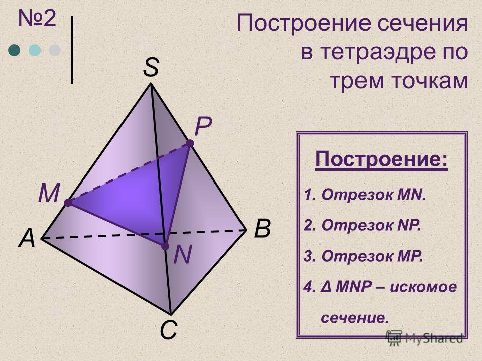 Построение сечения в тетраэдре по трем точкам C А M N P B S Построение: 1.Отрезок MN. 2.Отрезок NР. 3.Отрезок MР. 4.Δ MNР – искомое сечение. 2