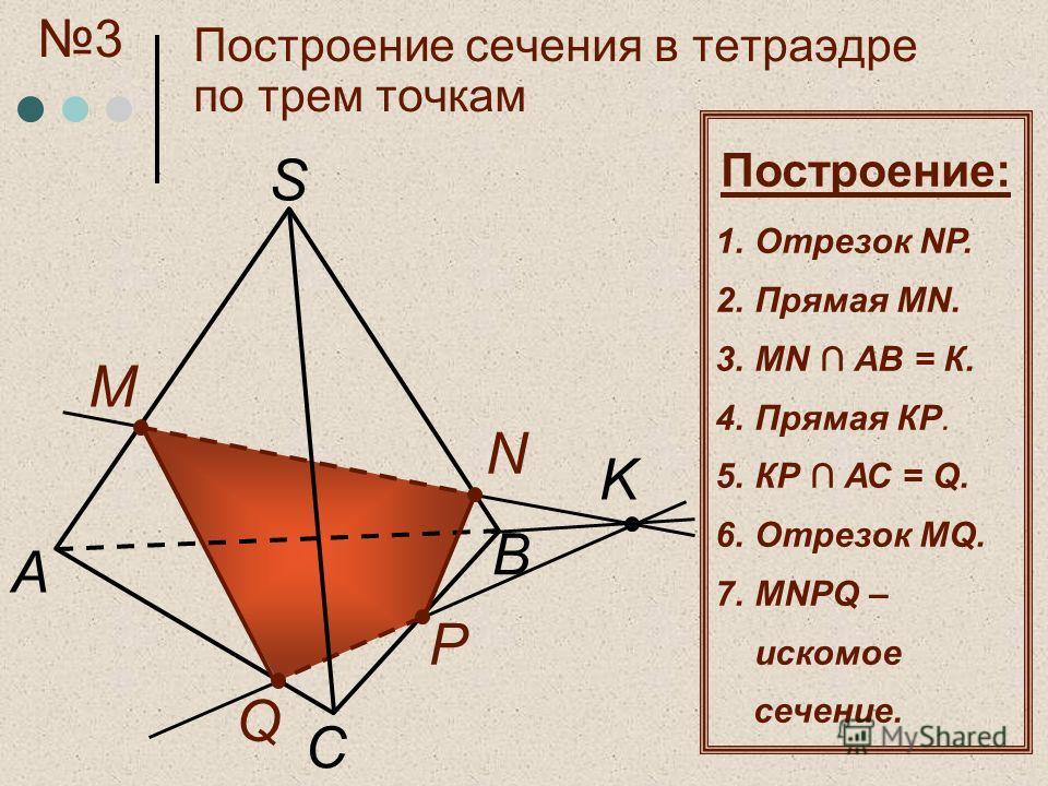 C А S M N Q P K B Построение: 1.Отрезок NР. 2.Прямая MN. 3.MN АВ = К. 4.Прямая КP. 5.КР АС = Q. 6.Отрезок MQ. 7.MNРQ – искомое сечение. Построение сечения в тетраэдре по трем точкам 3