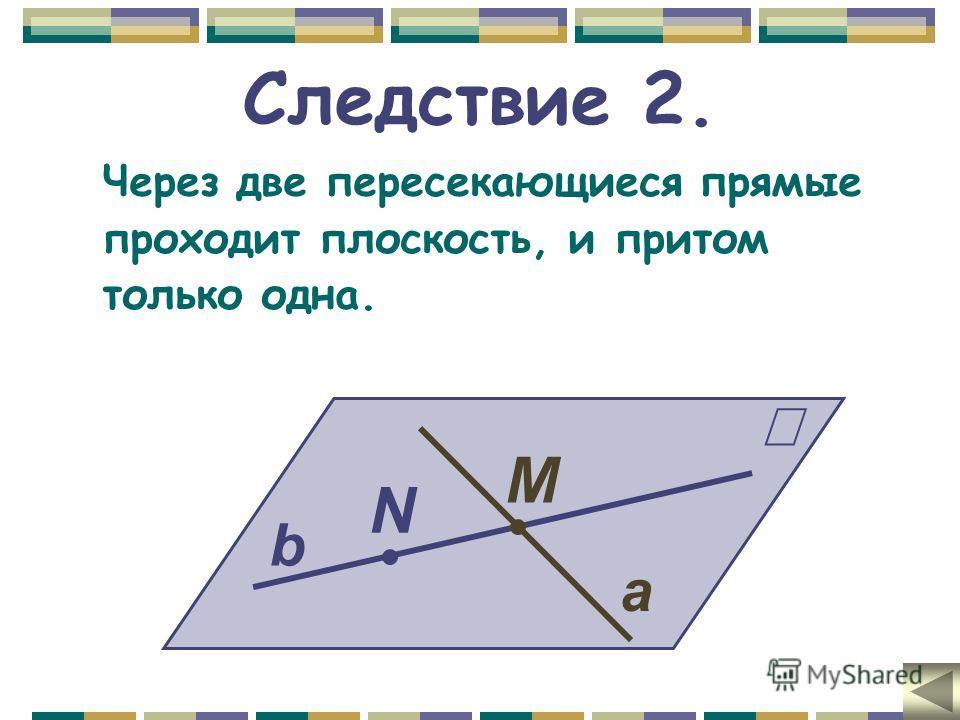Следствие 2. Через две пересекающиеся прямые проходит плоскость, и притом только одна. N М b a