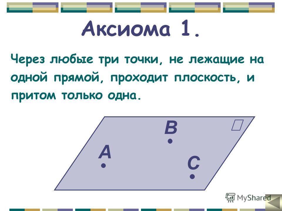 Аксиома 1. Через любые три точки, не лежащие на одной прямой, проходит плоскость, и притом только одна. А В С