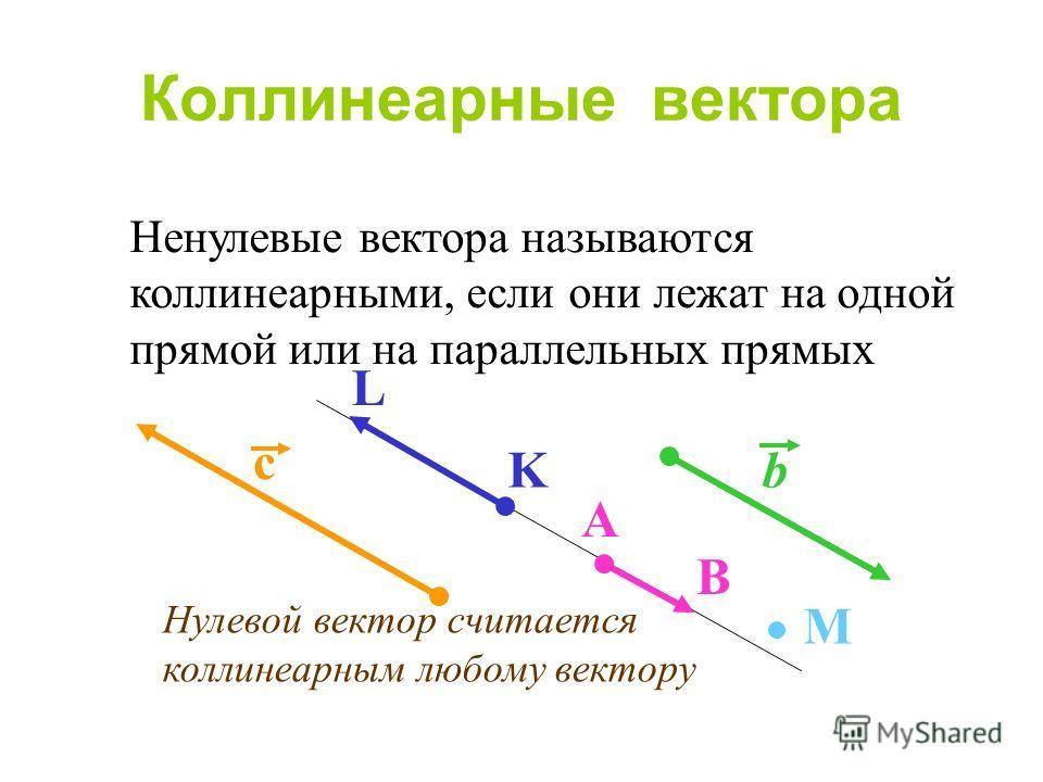 Нулевой вектор считается коллинеарным любому вектору Коллинеарные вектора М с L Kb A B Ненулевые вектора называются коллинеарными, если они лежат на одной прямой или на параллельных прямых