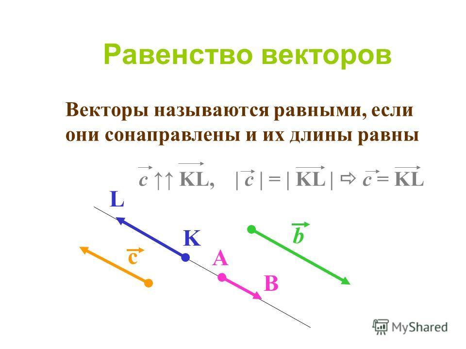 Равенство векторов с L K b A B Векторы называются равными, если они сонаправлены и их длины равны c KL, | c | = | KL | c = KL