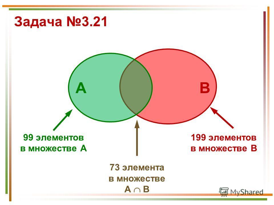 Задача 3.21 В 199 элементов в множестве В 99 элементов в множестве А А 73 элемента в множестве А В