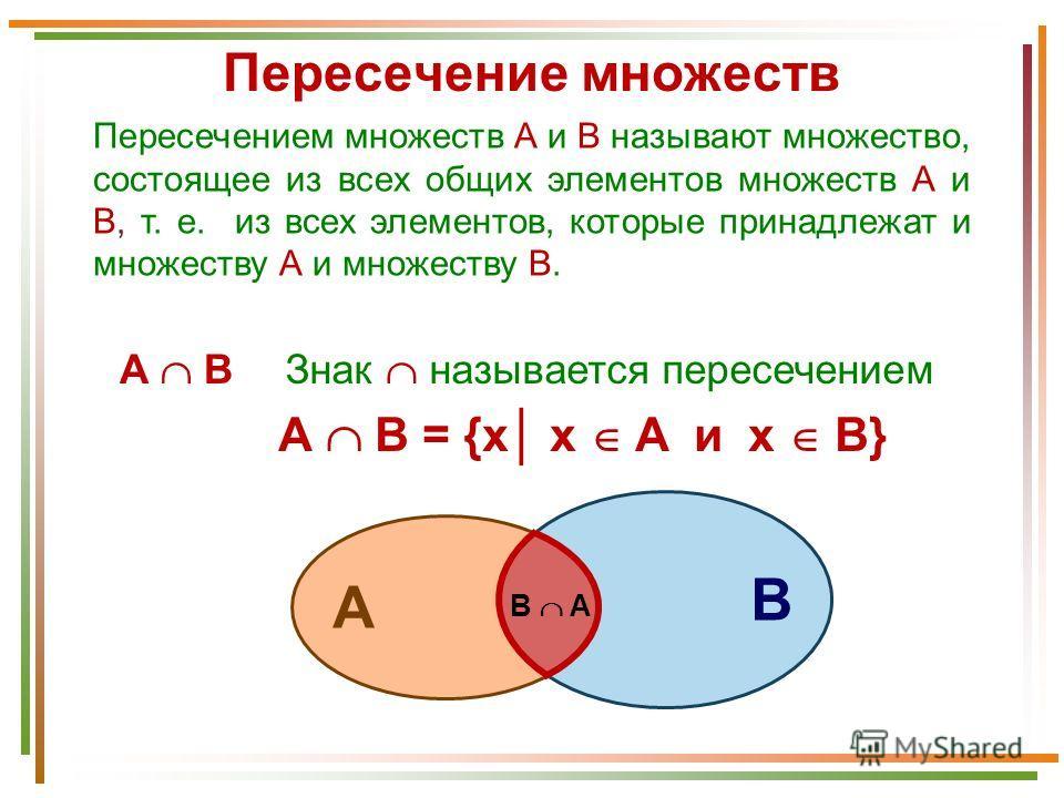 Пересечение множеств Пересечением множеств А и В называют множество, состоящее из всех общих элементов множеств А и В, т. е. из всех элементов, которые принадлежат и множеству А и множеству В. А ВЗнак называется пересечением А В = {x x A и x B} А B В