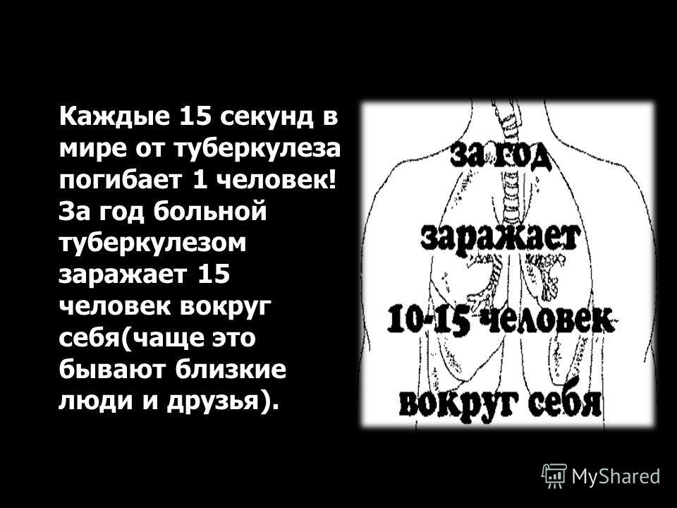Каждые 15 секунд в мире от туберкулеза погибает 1 человек! За год больной туберкулезом заражает 15 человек вокруг себя(чаще это бывают близкие люди и друзья).