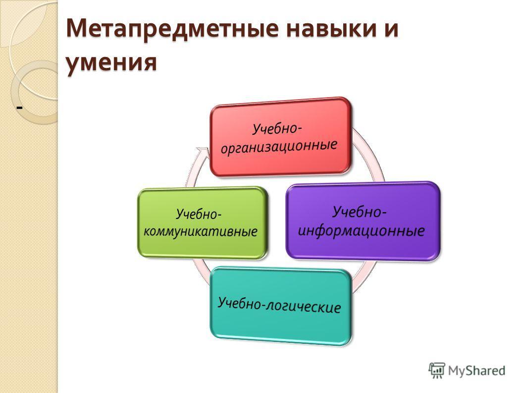 Метапредметные навыки и умения -