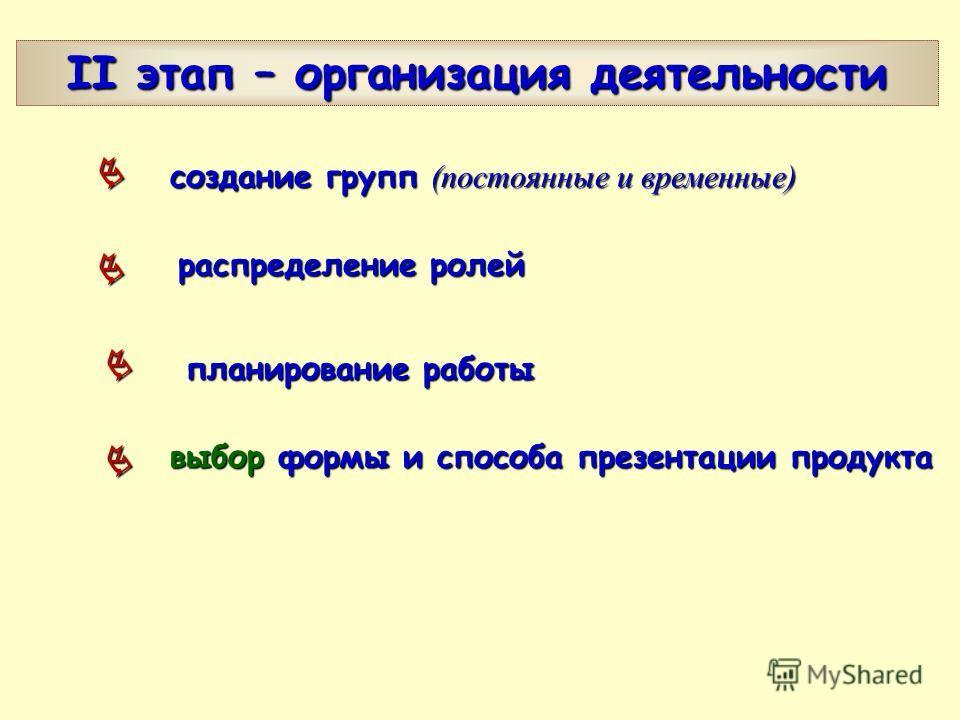 II этап – организация деятельности создание групп (постоянные и временные) распределение ролей выбор формы и способа презентации продукта планирование работы