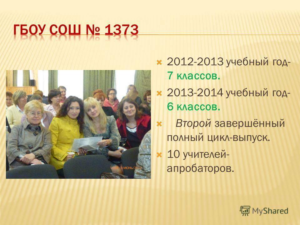 2012-2013 учебный год- 7 классов. 2013-2014 учебный год- 6 классов. Второй завершённый полный цикл-выпуск. 10 учителей- апробаторов.