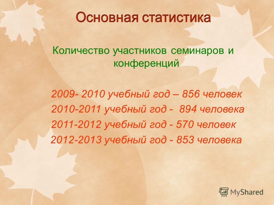 Количество участников семинаров и конференций 2009- 2010 учебный год – 856 человек 2010-2011 учебный год - 894 человека 2011-2012 учебный год - 570 человек 2012-2013 учебный год - 853 человека