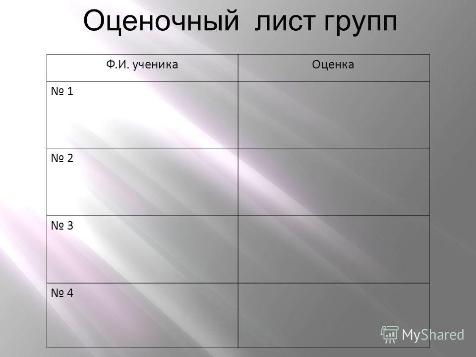 Ф.И. ученикаОценка 1 2 3 4 Оценочный лист групп
