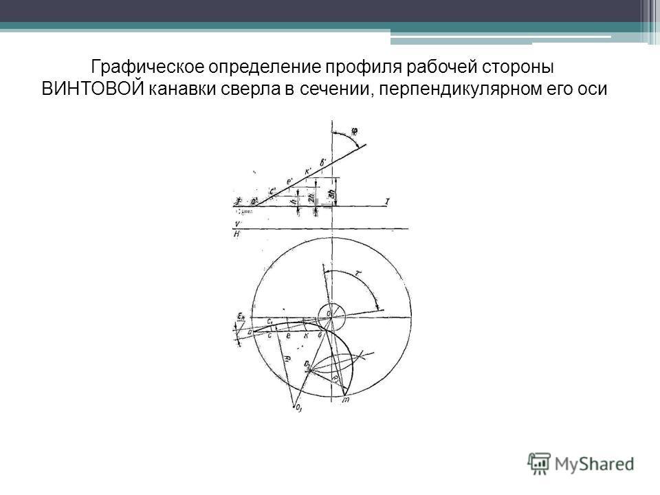 Графическое определение профиля рабочей стороны ВИНТОВОЙ канавки сверла в сечении, перпендикулярном его оси
