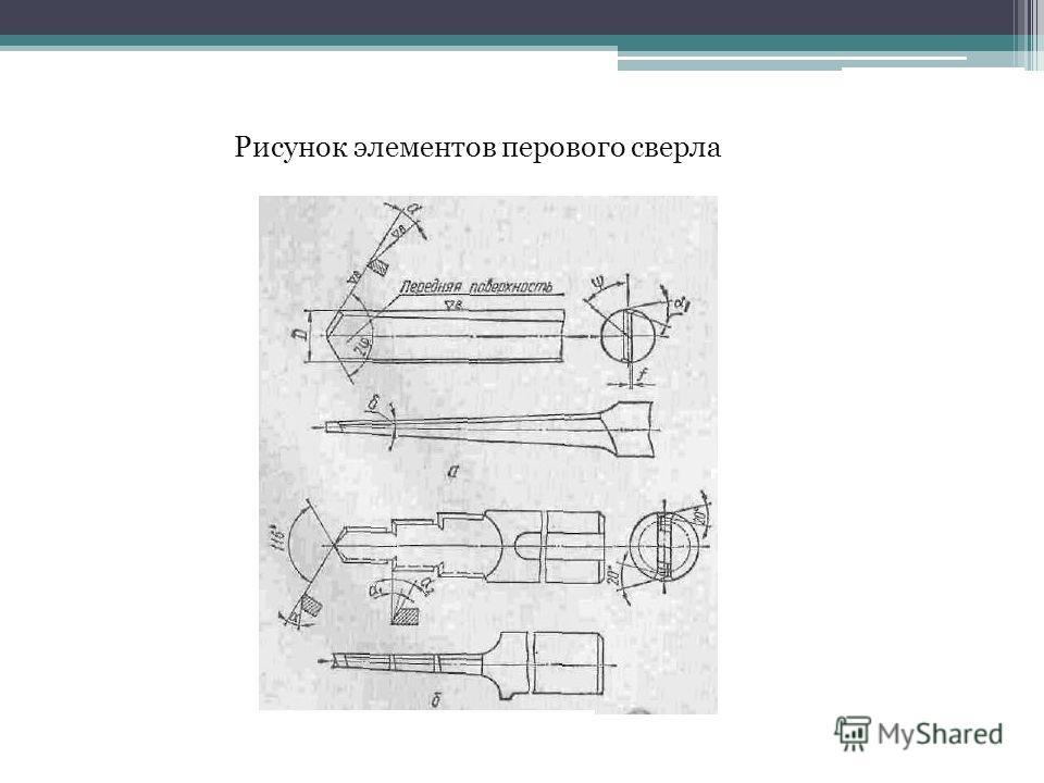 Рисунок элементов перового сверла
